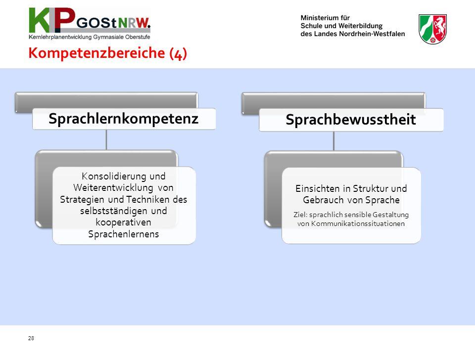 Kompetenzbereiche (4) 28 Sprachlernkompetenz Konsolidierung und Weiterentwicklung von Strategien und Techniken des selbstständigen und kooperativen Sp