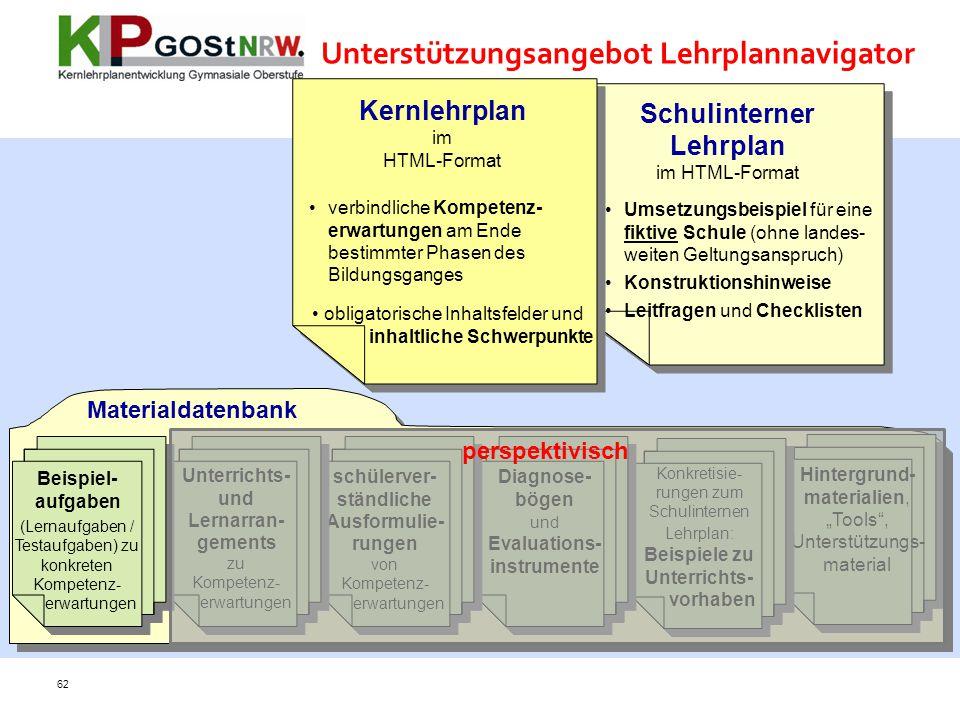 62 Schulinterner Lehrplan im HTML-Format Schulinterner Lehrplan im HTML-Format Umsetzungsbeispiel für eine fiktive Schule (ohne landes- weiten Geltung