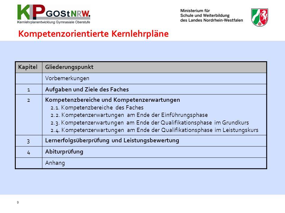 9 KapitelGliederungspunkt Vorbemerkungen 1Aufgaben und Ziele des Faches 2Kompetenzbereiche und Kompetenzerwartungen 2.1. Kompetenzbereiche des Faches