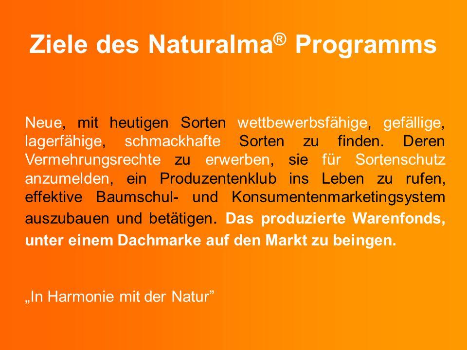 Ziele des Naturalma ® Programms Neue, mit heutigen Sorten wettbewerbsfähige, gefällige, lagerfähige, schmackhafte Sorten zu finden. Deren Vermehrungsr