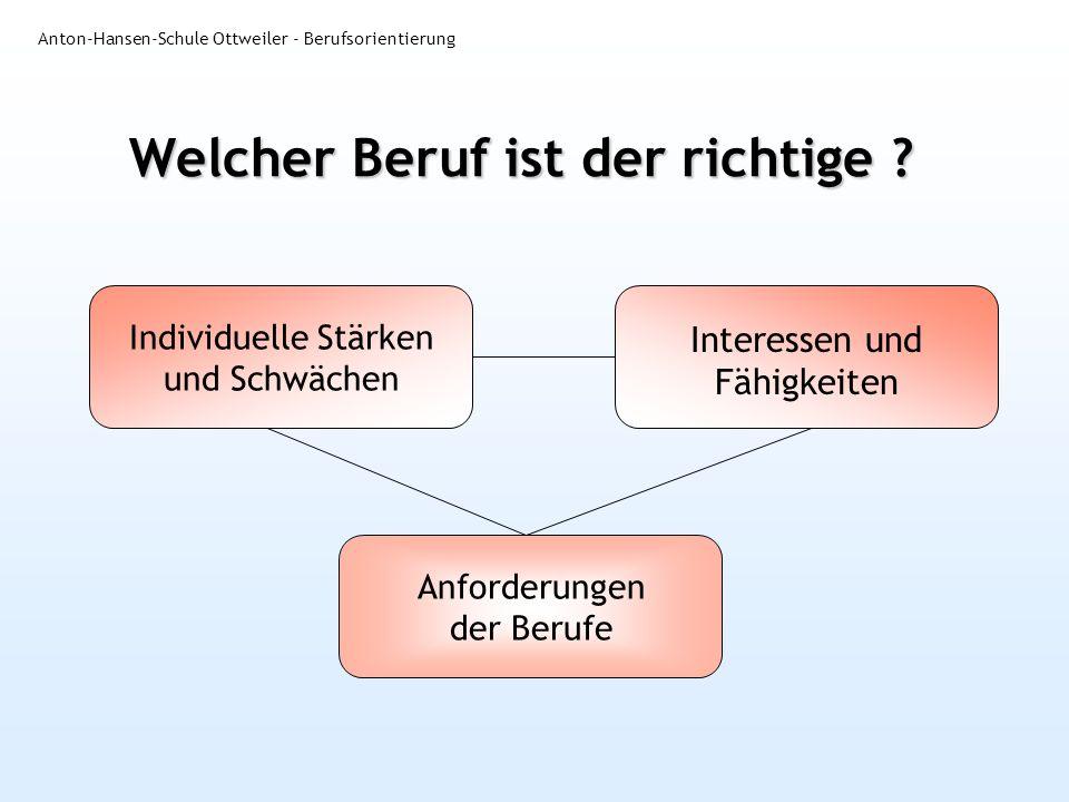 Welcher Beruf ist der richtige ? Anton-Hansen-Schule Ottweiler - Berufsorientierung Individuelle Stärken und Schwächen Interessen und Fähigkeiten Anfo