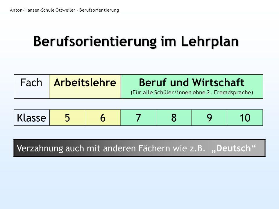 Berufsorientierung im Lehrplan Anton-Hansen-Schule Ottweiler - Berufsorientierung Verzahnung auch mit anderen Fächern wie z.B. Deutsch ArbeitslehreBer