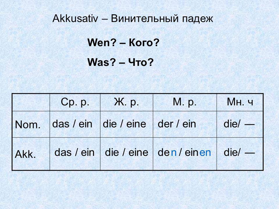 Akkusativ – Винительный падеж Ср.р.Ж. р.М. р.Мн. ч Nom.