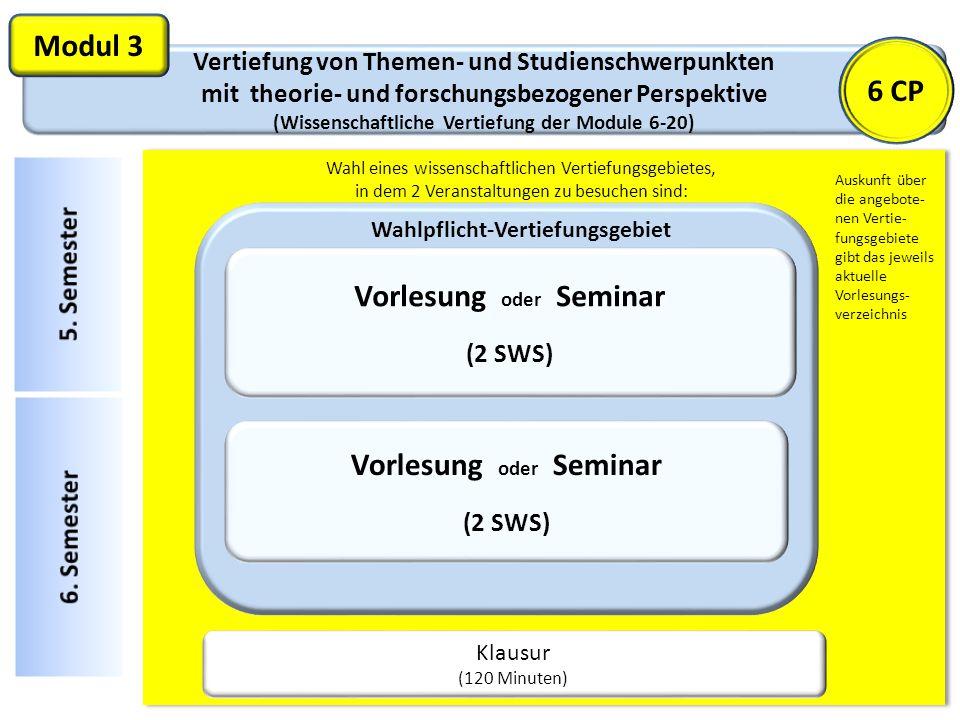 Vertiefung von Themen- und Studienschwerpunkten mit theorie- und forschungsbezogener Perspektive (Wissenschaftliche Vertiefung der Module 6-20) Modul 3 Klausur (120 Minuten) Vorlesung oder Seminar (2 SWS) Vorlesung oder Seminar (2 SWS) Wahl eines wissenschaftlichen Vertiefungsgebietes, in dem 2 Veranstaltungen zu besuchen sind: Auskunft über die angebote- nen Vertie- fungsgebiete gibt das jeweils aktuelle Vorlesungs- verzeichnis 6 CP Wahlpflicht-Vertiefungsgebiet