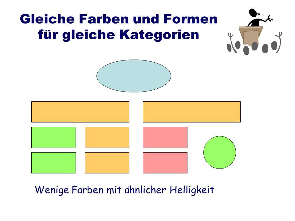 Gleiche Farben und Formen für gleiche Kategorien Wenige Farben mit ähnlicher Helligkeit