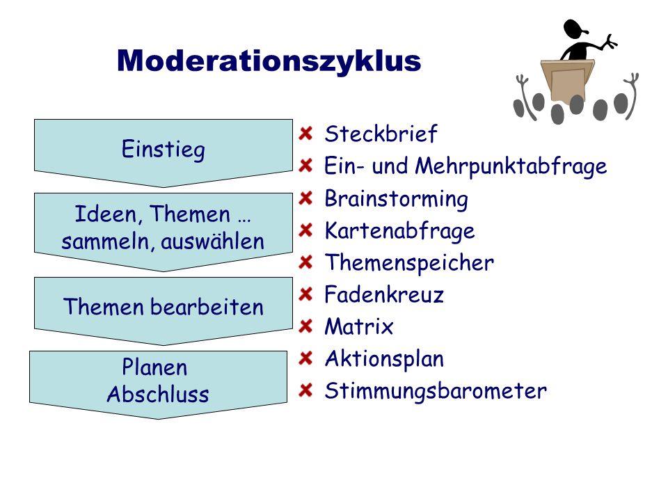Moderationszyklus Steckbrief Ein- und Mehrpunktabfrage Brainstorming Kartenabfrage Themenspeicher Fadenkreuz Matrix Aktionsplan Stimmungsbarometer Ein