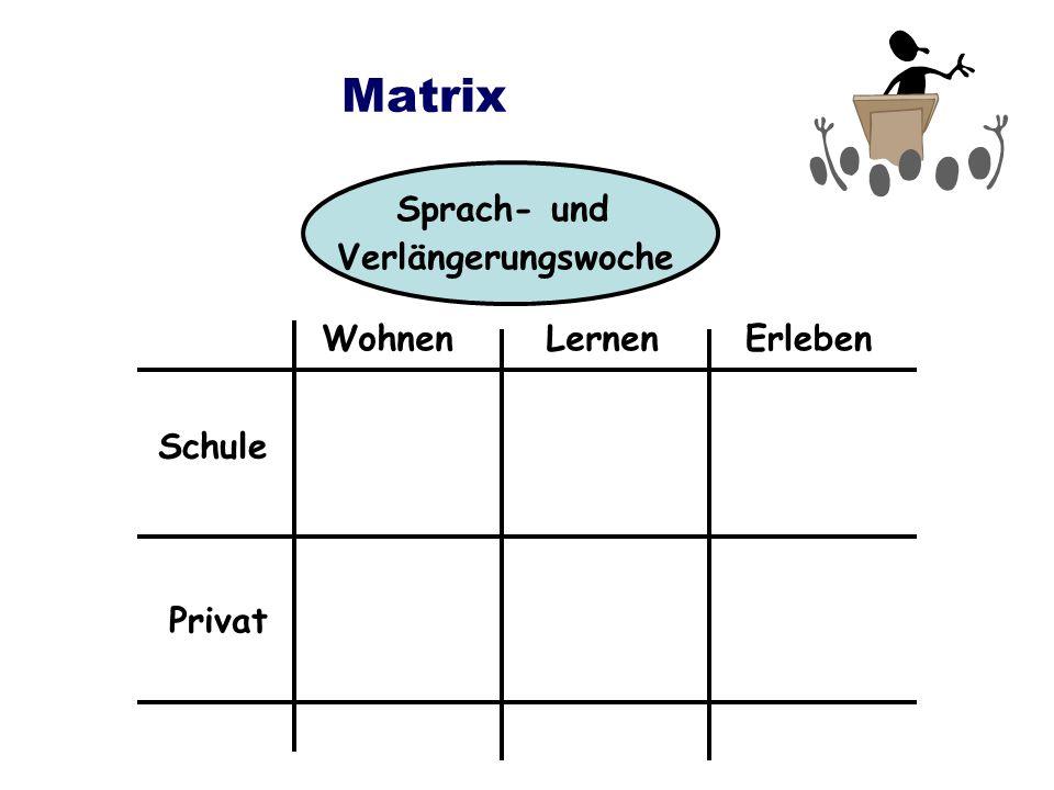 Matrix Sprach- und Verlängerungswoche WohnenLernenErleben Schule Privat