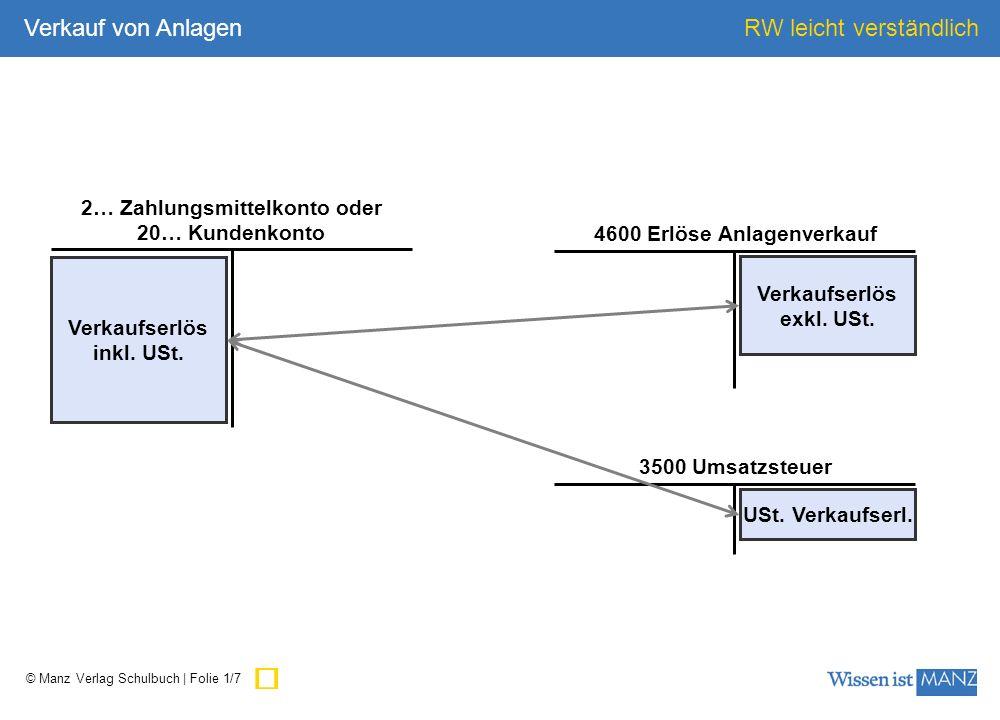 © Manz Verlag Schulbuch | Folie 1/7 RW leicht verständlich 2… Zahlungsmittelkonto oder 20… Kundenkonto 3500 Umsatzsteuer Verkaufserlös inkl. USt. Verk