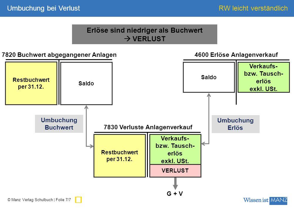 © Manz Verlag Schulbuch | Folie 7/7 RW leicht verständlich 7830 Verluste Anlagenverkauf 7820 Buchwert abgegangener Anlagen Restbuchwert per 31.12. Erl