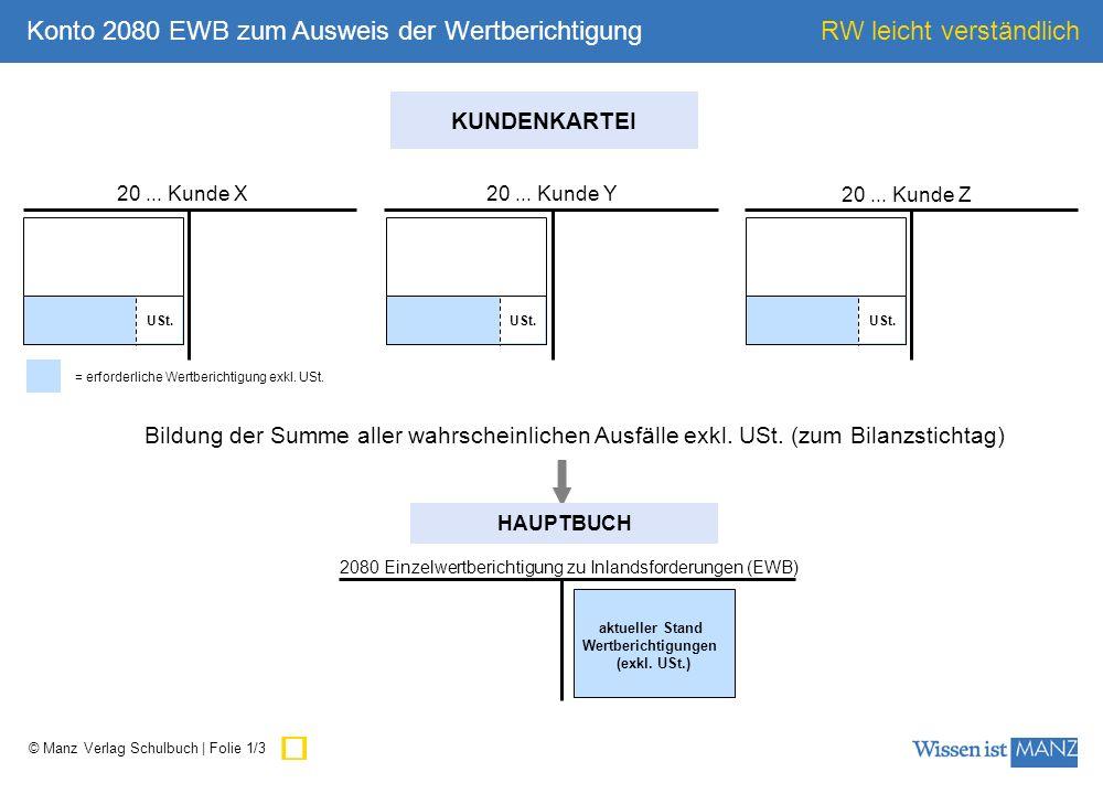 © Manz Verlag Schulbuch | Folie 1/3 RW leicht verständlich Konto 2080 EWB zum Ausweis der Wertberichtigung 20...