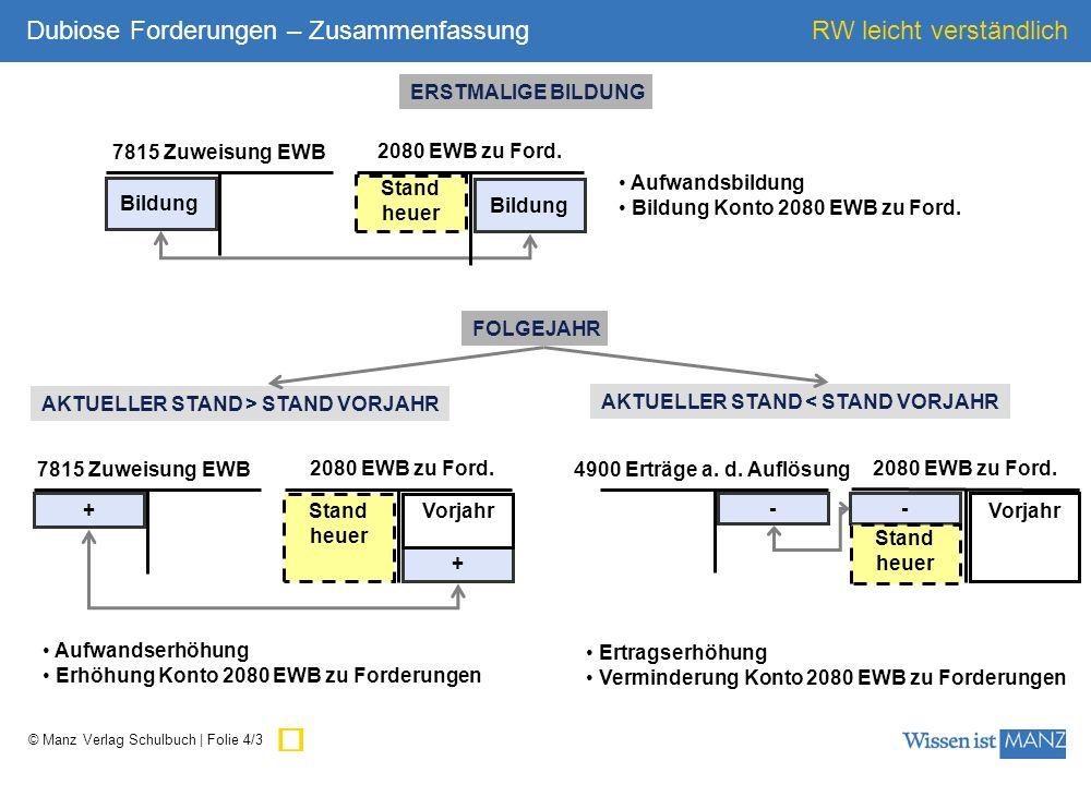 © Manz Verlag Schulbuch | Folie 4/3 RW leicht verständlich 7815 Zuweisung EWB AKTUELLER STAND > STAND VORJAHR 2080 EWB zu Ford.