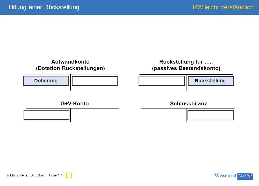 © Manz Verlag Schulbuch   Folie 2/4 RW leicht verständlich Auflösung gegen Aufwandkonto Rückstellung Tatsächlicher Aufwand Aufgelöste Rückstellung Rückstellung für …..
