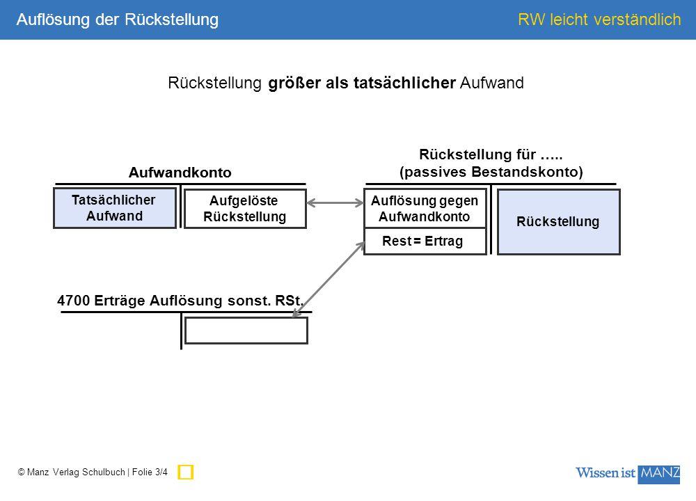 © Manz Verlag Schulbuch | Folie 3/4 RW leicht verständlich Rest = Ertrag Auflösung gegen Aufwandkonto Rückstellung Aufwandkonto Tatsächlicher Aufwand Aufgelöste Rückstellung Rückstellung für …..