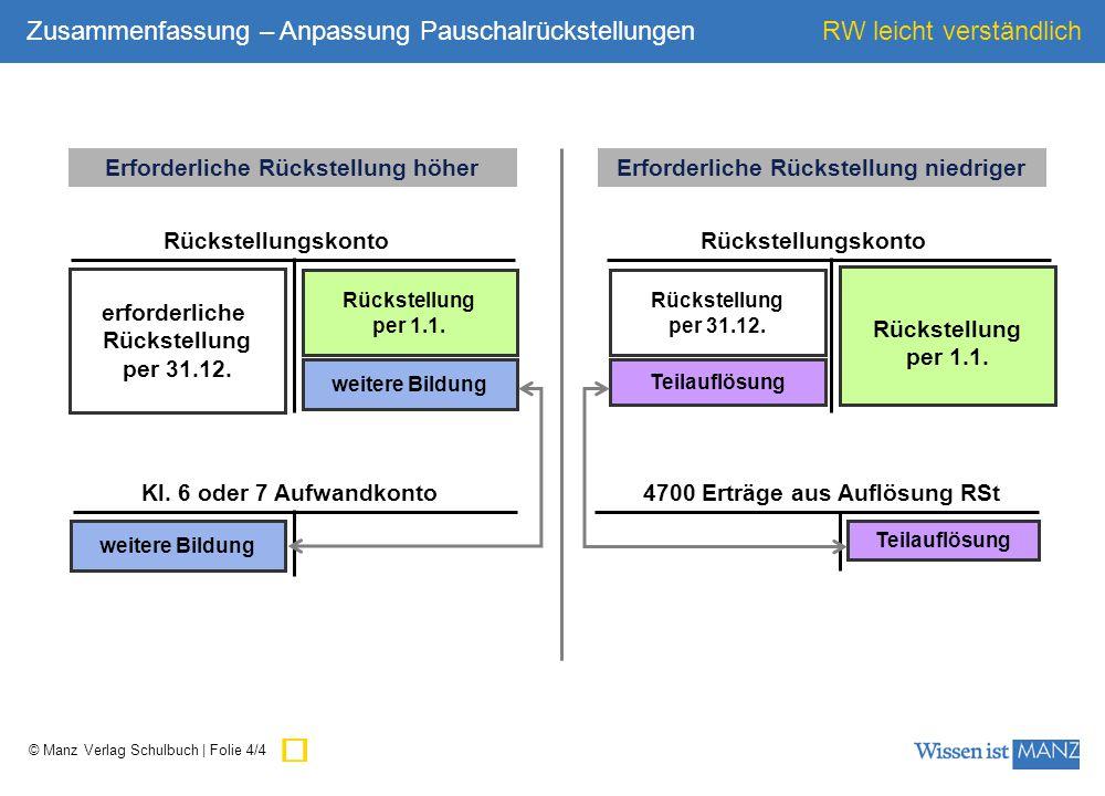 © Manz Verlag Schulbuch | Folie 4/4 RW leicht verständlich erforderliche Rückstellung per 31.12.