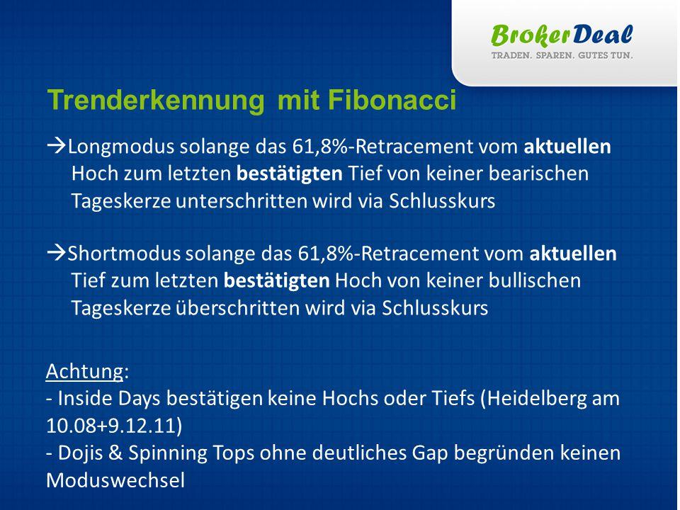 Longmodus solange das 61,8%-Retracement vom aktuellen Hoch zum letzten bestätigten Tief von keiner bearischen Tageskerze unterschritten wird via Schlusskurs Trenderkennung mit Fibonacci Shortmodus solange das 61,8%-Retracement vom aktuellen Tief zum letzten bestätigten Hoch von keiner bullischen Tageskerze überschritten wird via Schlusskurs Achtung: - Inside Days bestätigen keine Hochs oder Tiefs (Heidelberg am 10.08+9.12.11) - Dojis & Spinning Tops ohne deutliches Gap begründen keinen Moduswechsel