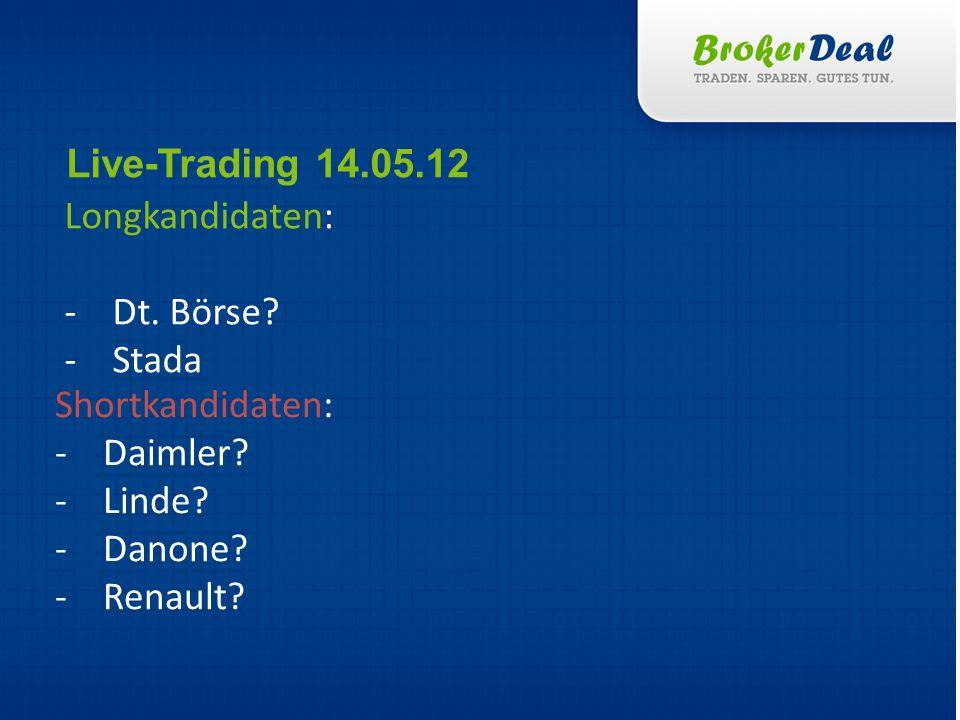 Longkandidaten: -Dt. Börse. -Stada Live-Trading 14.05.12 Shortkandidaten: -Daimler.
