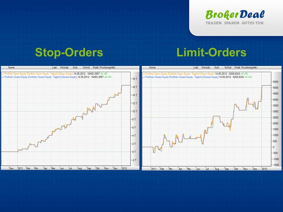 Stop-OrdersLimit-Orders