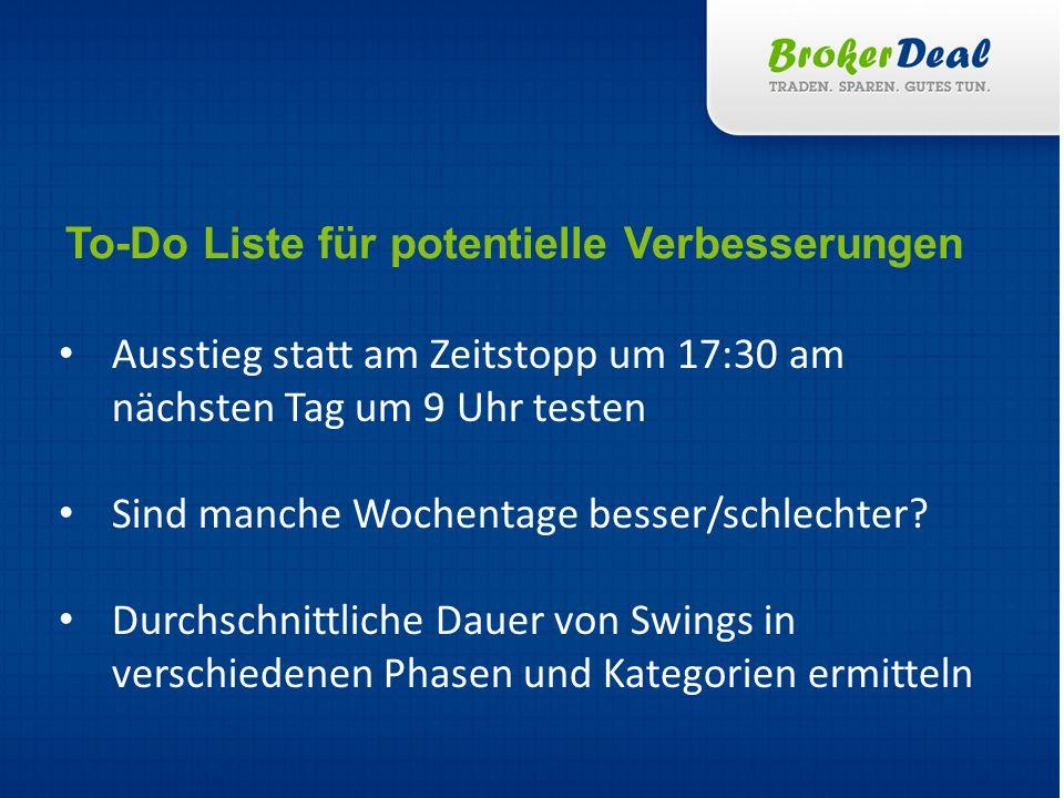 Ausstieg statt am Zeitstopp um 17:30 am nächsten Tag um 9 Uhr testen Sind manche Wochentage besser/schlechter? Durchschnittliche Dauer von Swings in v
