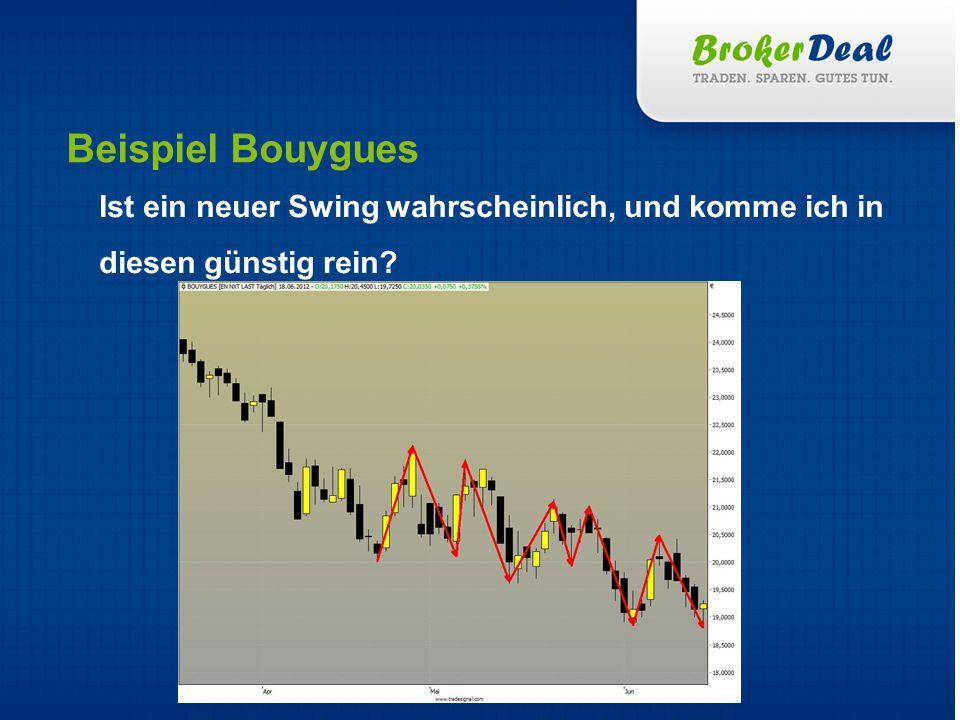 Ist ein neuer Swing wahrscheinlich, und komme ich in diesen günstig rein Beispiel Bouygues