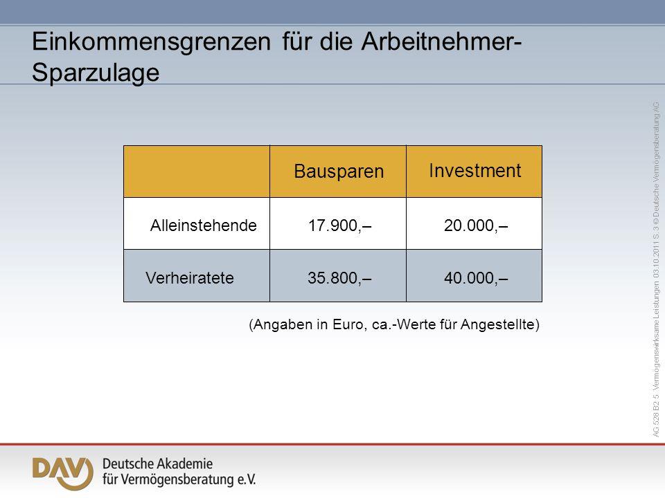 AG 528 B2 5 Vermögenswirksame Leistungen 03.10.2011 S. 3 © Deutsche Vermögensberatung AG (Angaben in Euro, ca.-Werte für Angestellte) Bausparen 17.900