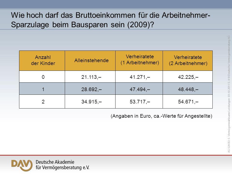 AG 528 B2 5 Vermögenswirksame Leistungen 03.10.2011 S. 4 © Deutsche Vermögensberatung AG (Angaben in Euro, ca.-Werte für Angestellte) Alleinstehende 2