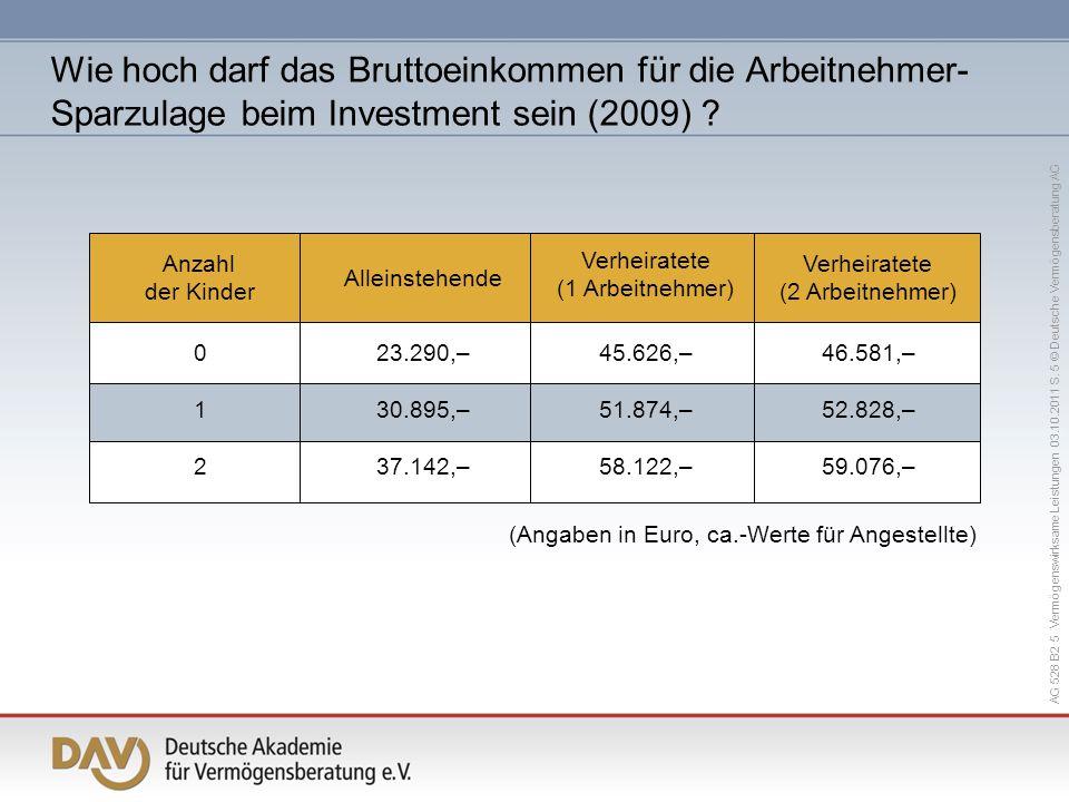 AG 528 B2 5 Vermögenswirksame Leistungen 03.10.2011 S. 5 © Deutsche Vermögensberatung AG (Angaben in Euro, ca.-Werte für Angestellte) Alleinstehende 2