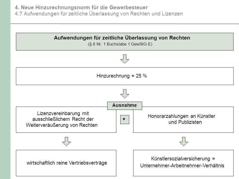 4. Neue Hinzurechnungsnorm für die Gewerbesteuer 4.7 Aufwendungen für zeitliche Überlassung von Rechten und Lizenzen Aufwendungen für zeitliche Überla