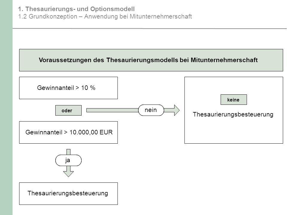 1. Thesaurierungs- und Optionsmodell 1.2 Grundkonzeption – Anwendung bei Mitunternehmerschaft Voraussetzungen des Thesaurierungsmodells bei Mitunterne