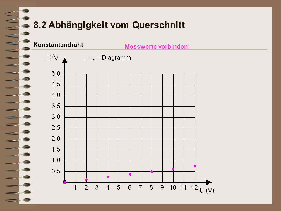 Messwerte verbinden! Konstantandraht 8.2 Abhängigkeit vom Querschnitt