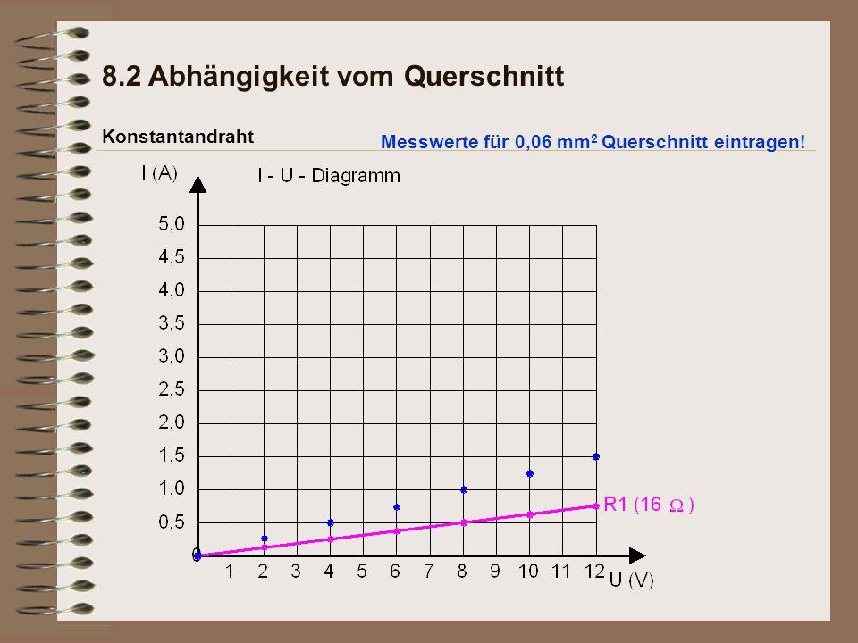 Konstantandraht 8.2 Abhängigkeit vom Querschnitt Messwerte für 0,06 mm 2 Querschnitt eintragen!