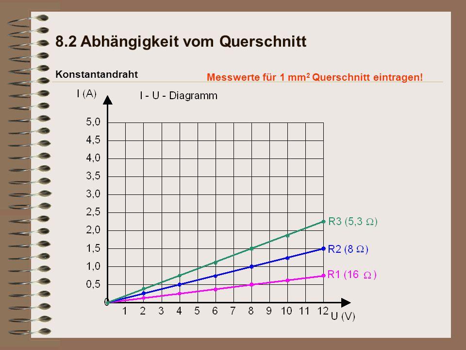 Konstantandraht 8.2 Abhängigkeit vom Querschnitt Messwerte für 1 mm 2 Querschnitt eintragen!