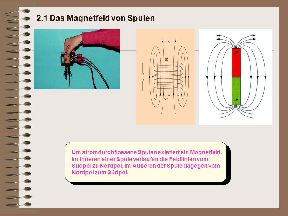 Um stromdurchflossene Spulen existiert ein Magnetfeld. Im Inneren einer Spule verlaufen die Feldlinien vom Südpol zu Nordpol, im Äußeren der Spule dag