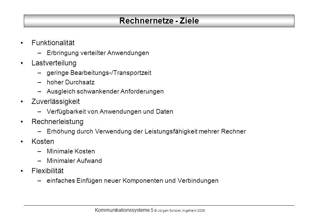 Kommunikationssysteme 5 © Jürgen Schüler, Ingelheim 2006 Rechnernetze - Ziele Funktionalität –Erbringung verteilter Anwendungen Lastverteilung –gering