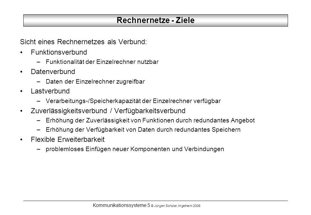 Kommunikationssysteme 5 © Jürgen Schüler, Ingelheim 2006 Rechnernetze - Ziele Sicht eines Rechnernetzes als Verbund: Funktionsverbund –Funktionalität