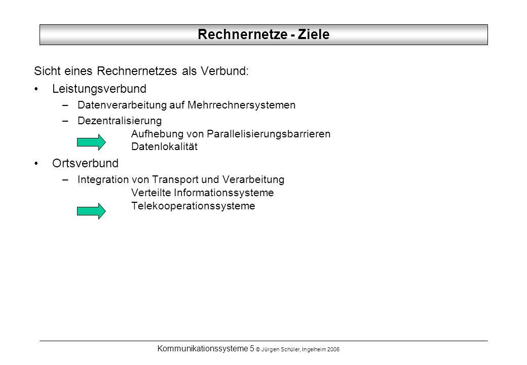 Kommunikationssysteme 5 © Jürgen Schüler, Ingelheim 2006 Rechnernetze - Ziele Sicht eines Rechnernetzes als Verbund: Leistungsverbund –Datenverarbeitu