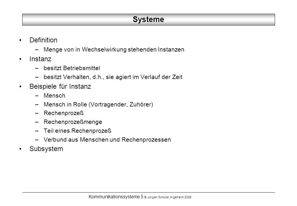Kommunikationssysteme 5 © Jürgen Schüler, Ingelheim 2006 Systeme Definition –Menge von in Wechselwirkung stehenden Instanzen Instanz –besitzt Betriebs