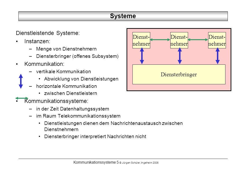 Kommunikationssysteme 5 © Jürgen Schüler, Ingelheim 2006 Systeme Dienstleistende Systeme: Instanzen: –Menge von Dienstnehmern –Diensterbringer (offene