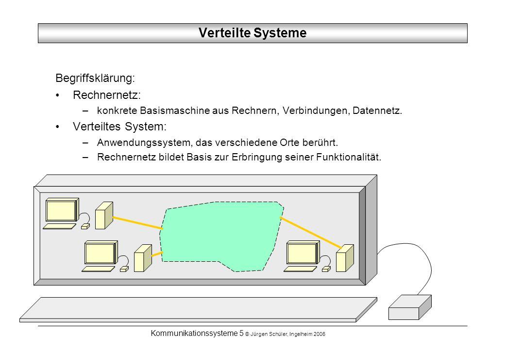Kommunikationssysteme 5 © Jürgen Schüler, Ingelheim 2006 Verteilte Systeme Begriffsklärung: Rechnernetz: –konkrete Basismaschine aus Rechnern, Verbind