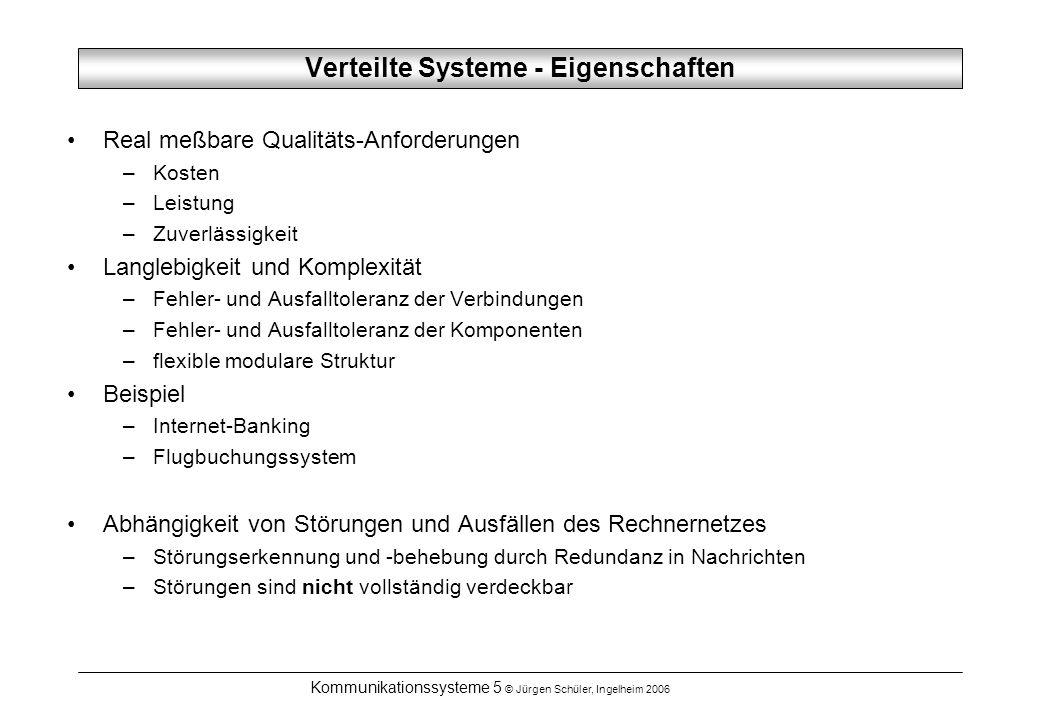 Kommunikationssysteme 5 © Jürgen Schüler, Ingelheim 2006 Verteilte Systeme - Eigenschaften Real meßbare Qualitäts-Anforderungen –Kosten –Leistung –Zuv