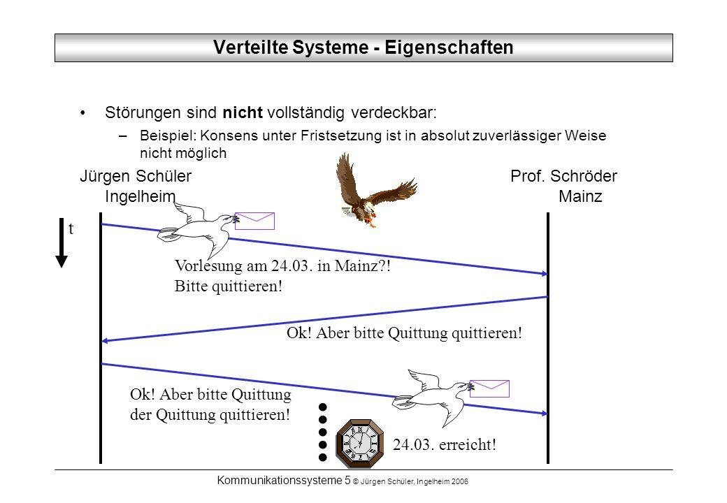 Kommunikationssysteme 5 © Jürgen Schüler, Ingelheim 2006 Verteilte Systeme - Eigenschaften Störungen sind nicht vollständig verdeckbar: –Beispiel: Kon
