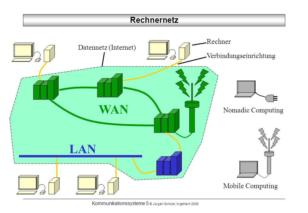 Kommunikationssysteme 5 © Jürgen Schüler, Ingelheim 2006 Rechnernetz - Übersicht Rechner Peripherie Kommunikationssystem Endsystem End- system Lokales Netz Hub End- system Öffentliches Vermittlungsnetz TS End- system End- system Lokales Netz End- system Hub