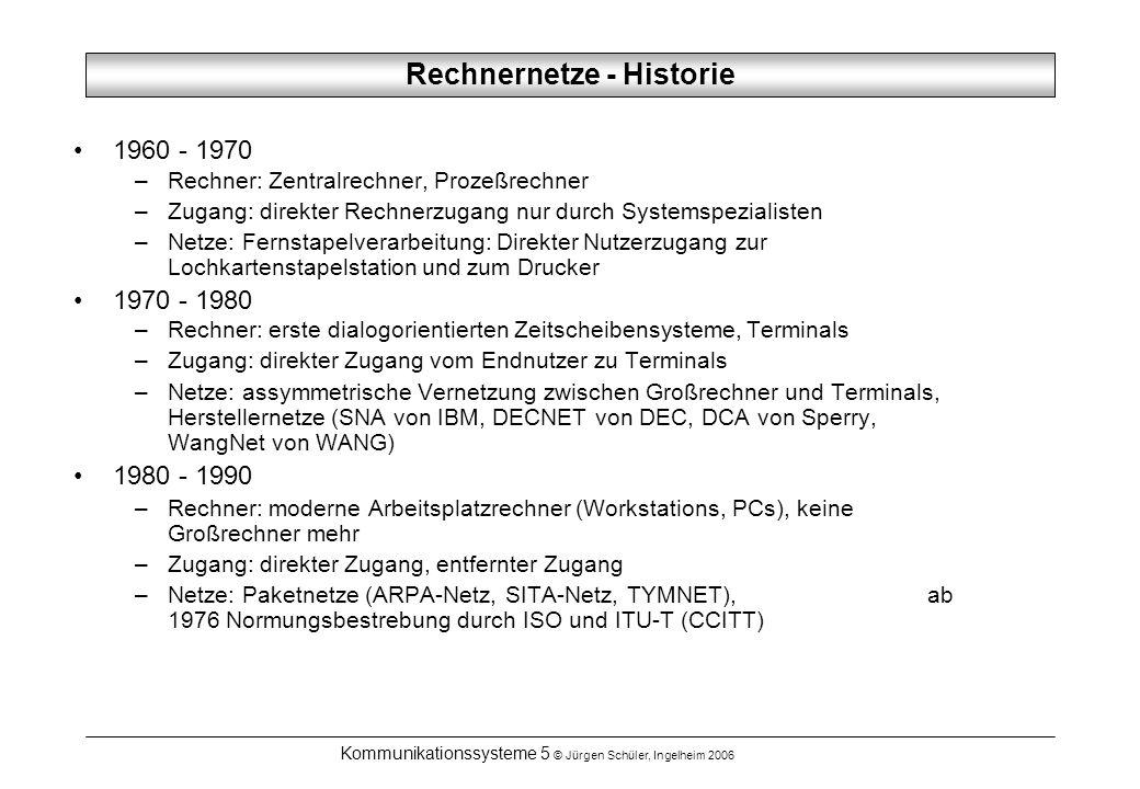 Kommunikationssysteme 5 © Jürgen Schüler, Ingelheim 2006 Rechnernetze - Historie 1960 - 1970 –Rechner: Zentralrechner, Prozeßrechner –Zugang: direkter