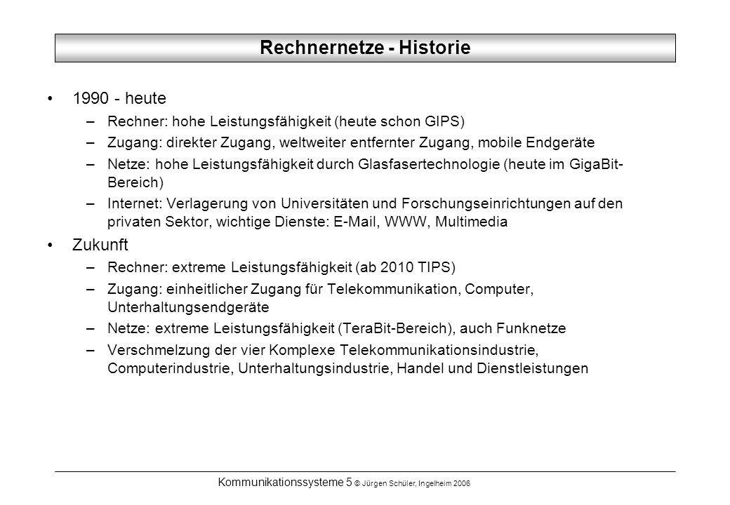 Kommunikationssysteme 5 © Jürgen Schüler, Ingelheim 2006 Rechnernetze - Einsatz Kommunikation von Personen –elektronischer Briefverkehr (email) –elektronische Foren (chat) –elektronische Konferenzen (news, conferencing) Trend zu Multimedia (simultane Darstellung von Sprache, Ton, Texten und Bildern) Zugriff auf verteilte Information –Dateizugriff (remote file access, ftp) –Informationssysteme (WWW) –Peer-to-Peer-Systeme (Emule, Morpheus) –Fachdatenbanken (Amadeus) –Video on Demand –Audio on Demand –Verzeichnisdienste