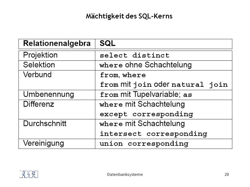 Datenbanksysteme20 Mächtigkeit des SQL-Kerns