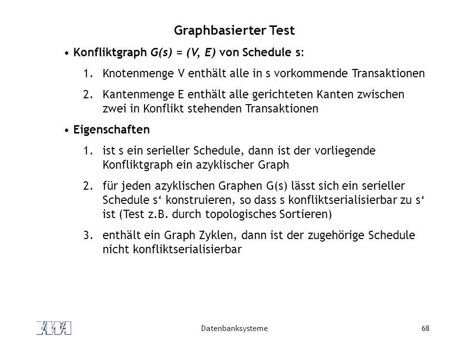 Datenbanksysteme68 Graphbasierter Test Konfliktgraph G(s) = (V, E) von Schedule s: 1.Knotenmenge V enthält alle in s vorkommende Transaktionen 2.Kante