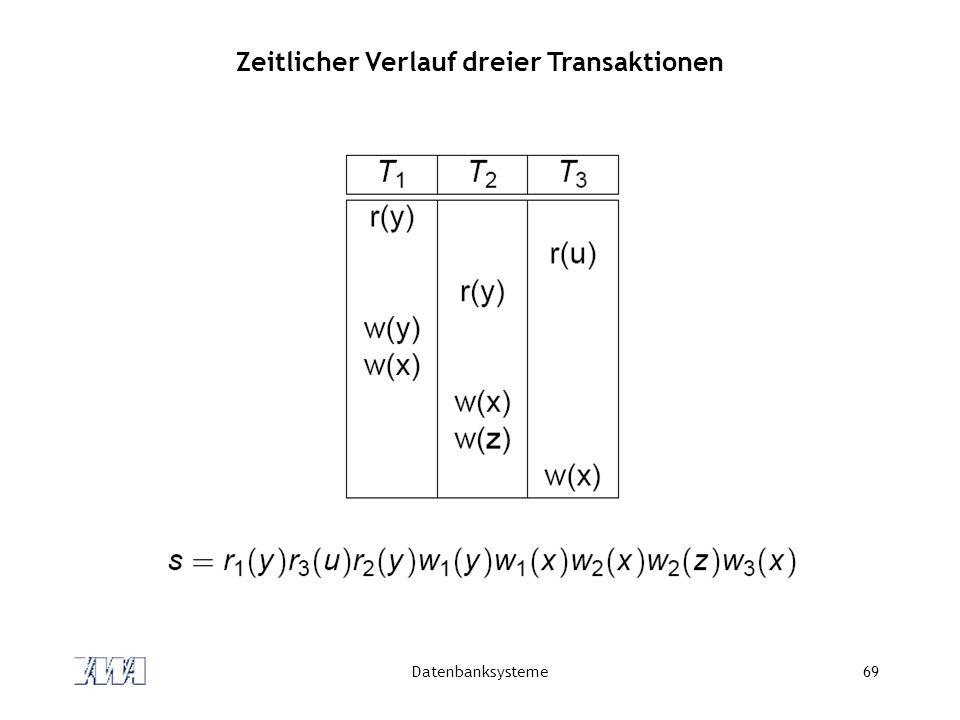 Datenbanksysteme69 Zeitlicher Verlauf dreier Transaktionen