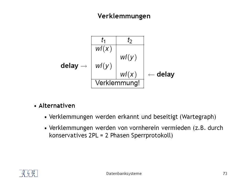 Datenbanksysteme73 Verklemmungen Alternativen Verklemmungen werden erkannt und beseitigt (Wartegraph) Verklemmungen werden von vornherein vermieden (z