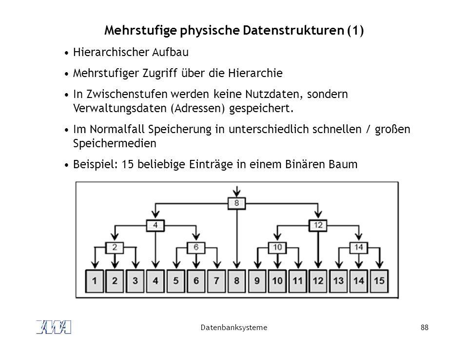 Datenbanksysteme88 Mehrstufige physische Datenstrukturen (1) Hierarchischer Aufbau Mehrstufiger Zugriff über die Hierarchie In Zwischenstufen werden k