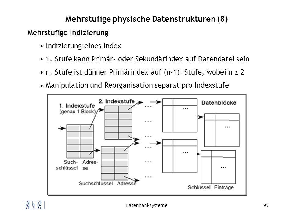 Datenbanksysteme95 Mehrstufige physische Datenstrukturen (8) Mehrstufige Indizierung Indizierung eines Index 1. Stufe kann Primär- oder Sekundärindex