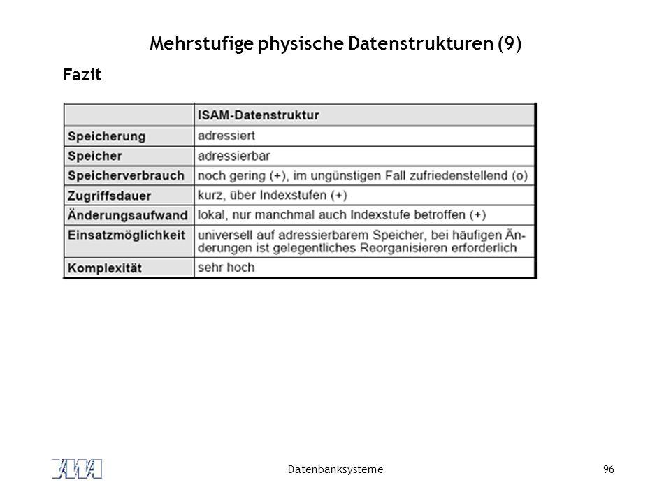 Datenbanksysteme96 Mehrstufige physische Datenstrukturen (9) Fazit